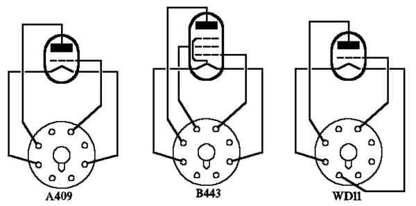 testeur de tubes portatif
